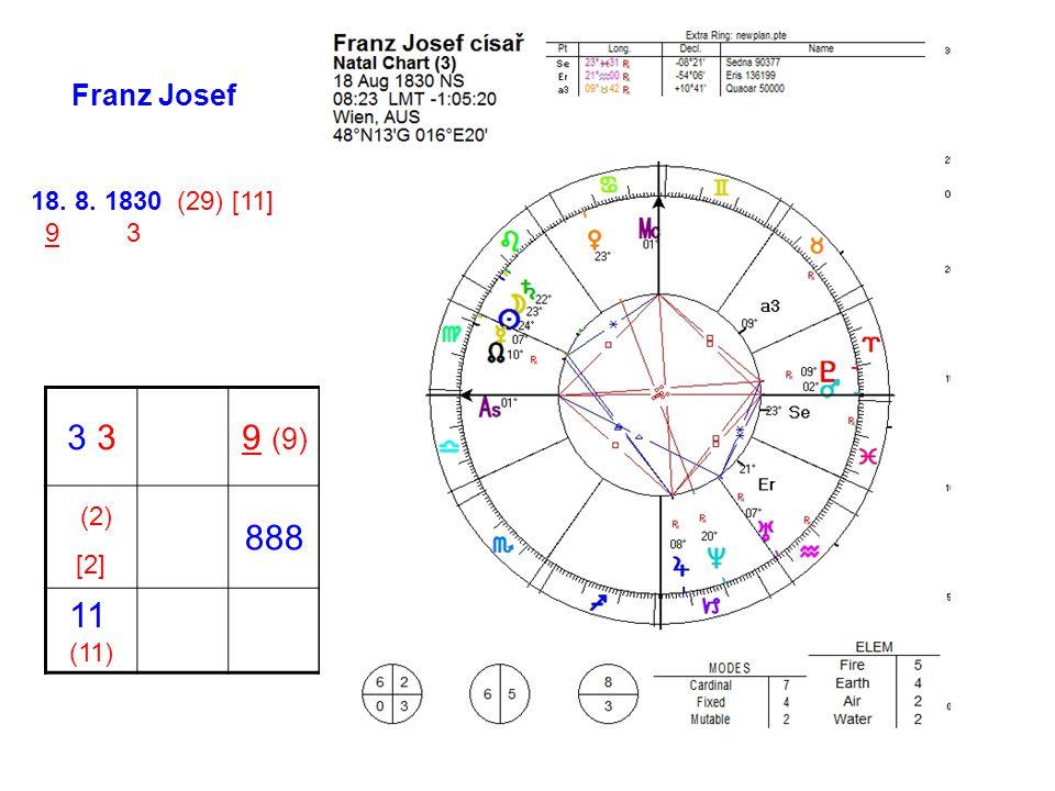 Franz Josef 18. 8. 1830 (29) [11] 9 3 3 3 9 (9) (2) [2] 888 11 (11)